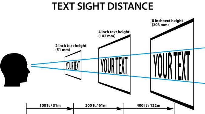 TextSightDistance