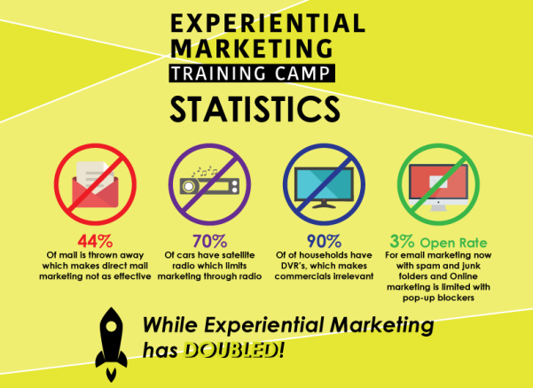 EM-Training-Camp-Brad-info-graphic (003)