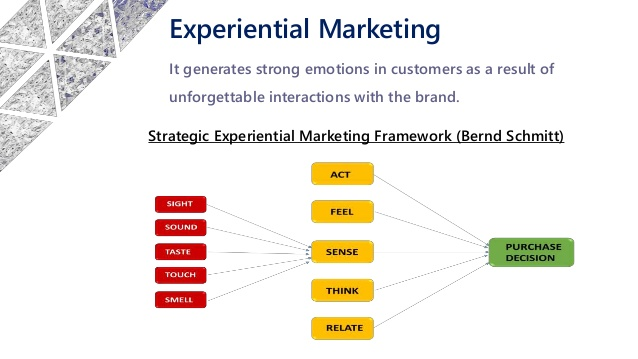 experiential marketing - 2